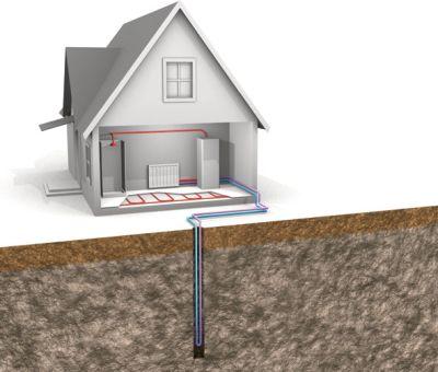 toplotna črpalka za ogrevanje hiše