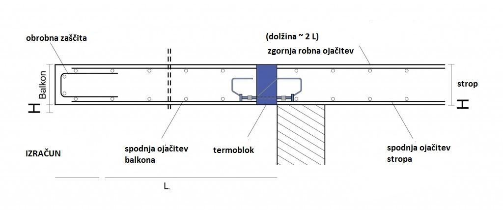 toplotna izolacija v kleti