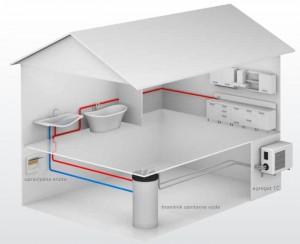 toplotne črpalke za sanitarno vodo z zunanjo enoto
