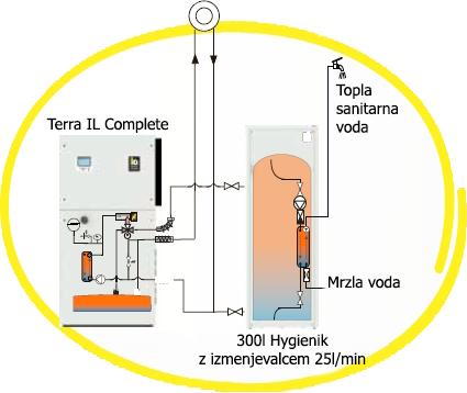 toplotna črpalka zrak voda ths
