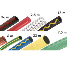 fleksibilne cevi